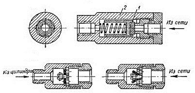Технические параметры пневмоклапана В51 (клапана обратного)