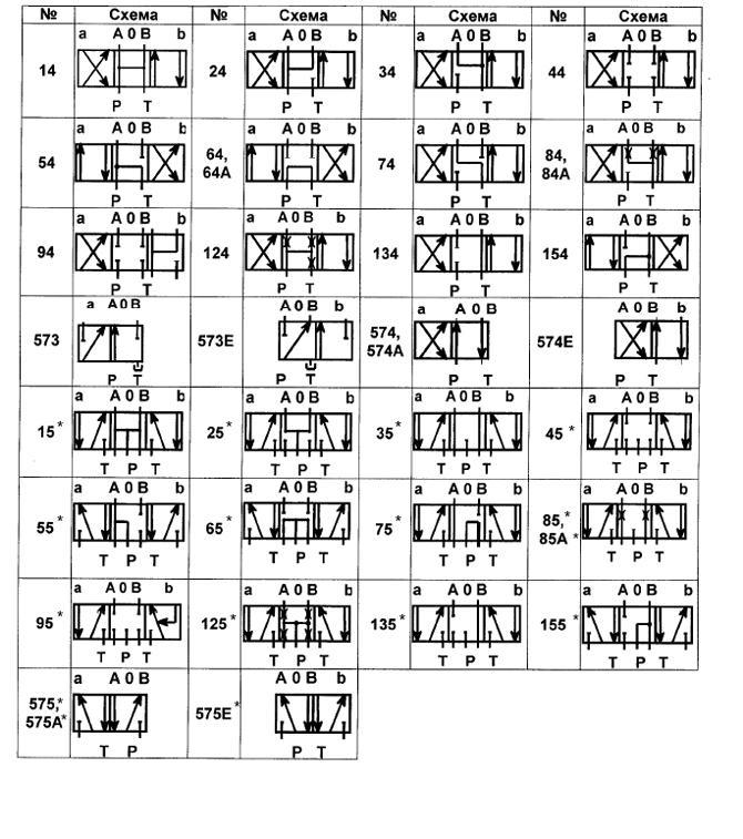 Схемы распределения рабочей