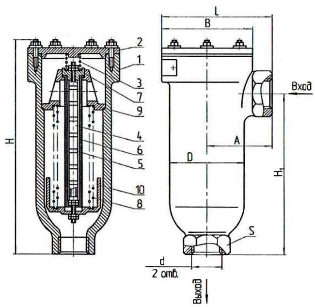 Устройство, размеры и принцип работы сепараторов магнитных ФММ-21, ФММ-22, ФММ-23, ФММ-24 и ФММ-25