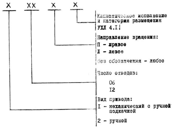 Структура условного обозначения лубрикаторов С17-11(12), С18-11(12)