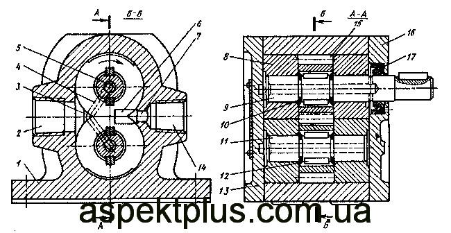 Принцип работы шестеренных насосов Г11-22(А),Г11-23(А), Г11-24(А), Г11-25(А)